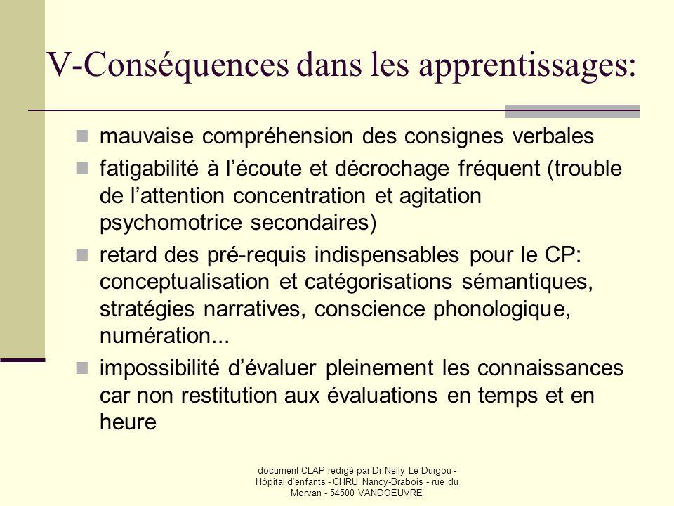 document CLAP rédigé par Dr Nelly Le Duigou - Hôpital d'enfants - CHRU Nancy-Brabois - rue du Morvan - 54500 VANDOEUVRE V-Conséquences dans les appren