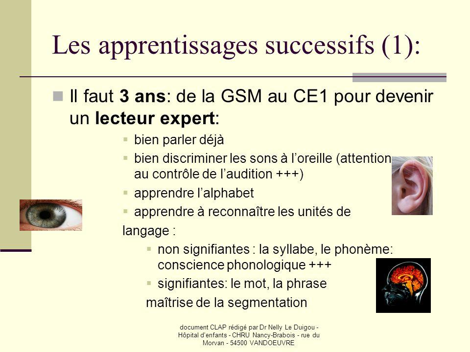 document CLAP rédigé par Dr Nelly Le Duigou - Hôpital d'enfants - CHRU Nancy-Brabois - rue du Morvan - 54500 VANDOEUVRE Les apprentissages successifs