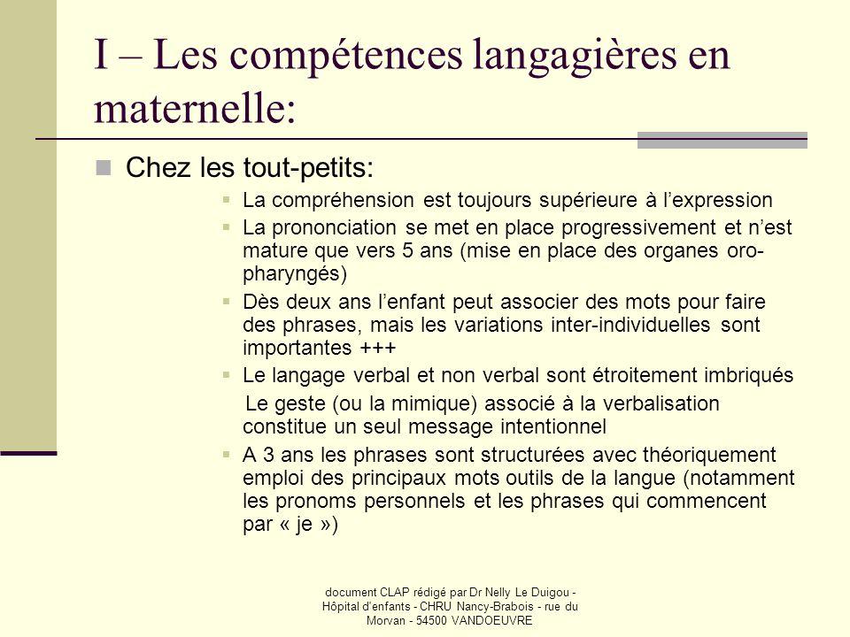 document CLAP rédigé par Dr Nelly Le Duigou - Hôpital d enfants - CHRU Nancy-Brabois - rue du Morvan - 54500 VANDOEUVRE Adaptations scolaires.