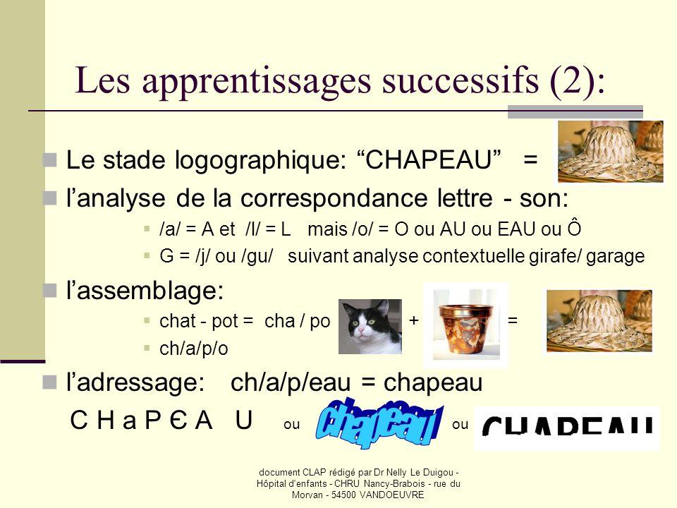 document CLAP rédigé par Dr Nelly Le Duigou - Hôpital d'enfants - CHRU Nancy-Brabois - rue du Morvan - 54500 VANDOEUVRE Le stade logographique: CHAPEA