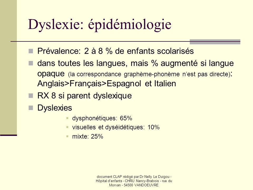 document CLAP rédigé par Dr Nelly Le Duigou - Hôpital d'enfants - CHRU Nancy-Brabois - rue du Morvan - 54500 VANDOEUVRE Dyslexie: épidémiologie Préval