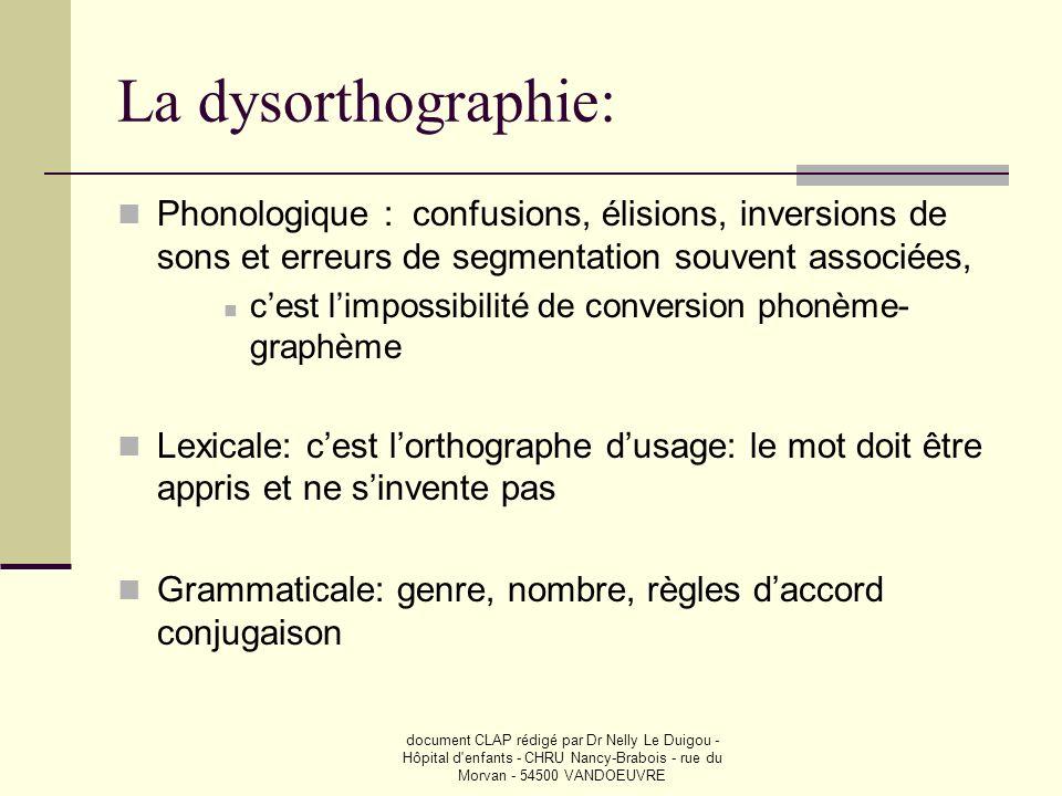 document CLAP rédigé par Dr Nelly Le Duigou - Hôpital d'enfants - CHRU Nancy-Brabois - rue du Morvan - 54500 VANDOEUVRE La dysorthographie: Phonologiq