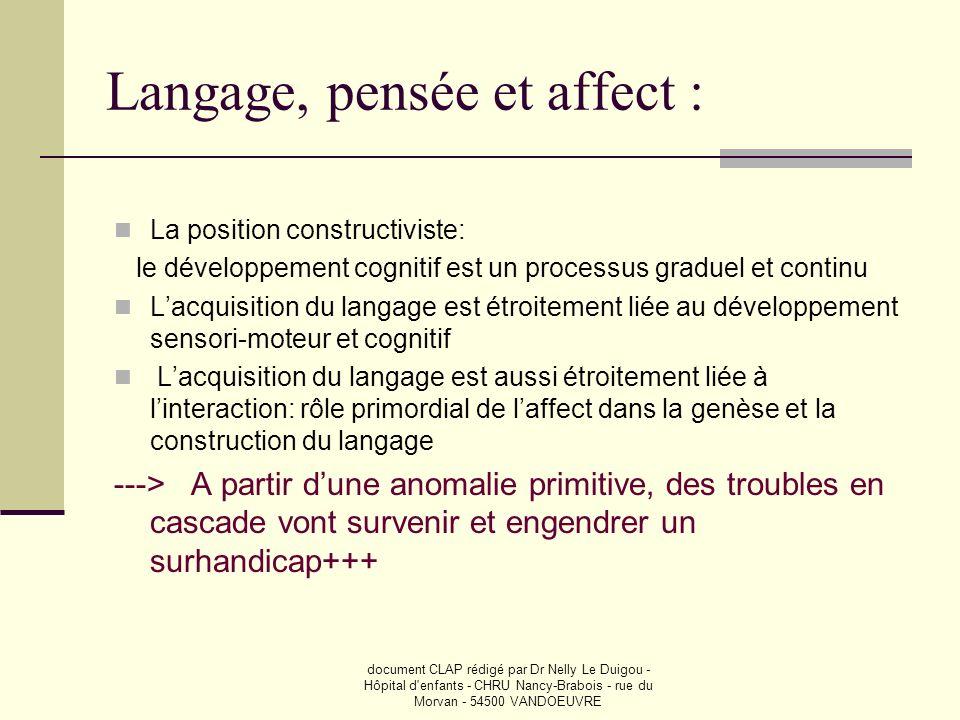 document CLAP rédigé par Dr Nelly Le Duigou - Hôpital d'enfants - CHRU Nancy-Brabois - rue du Morvan - 54500 VANDOEUVRE Langage, pensée et affect : La