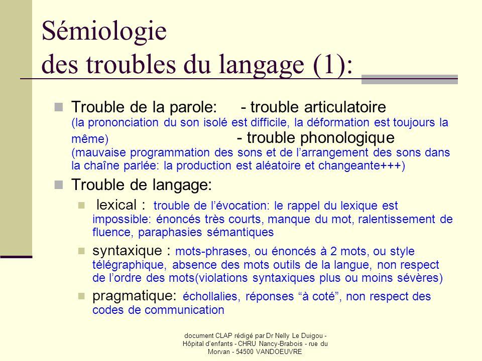 document CLAP rédigé par Dr Nelly Le Duigou - Hôpital d'enfants - CHRU Nancy-Brabois - rue du Morvan - 54500 VANDOEUVRE Sémiologie des troubles du lan