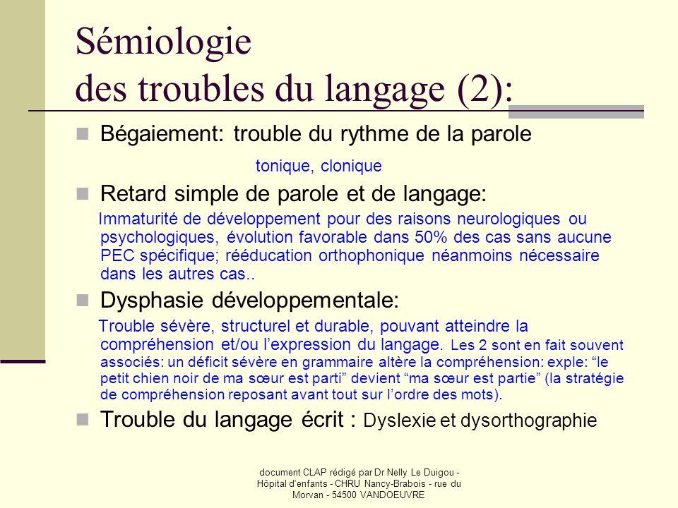 document CLAP rédigé par Dr Nelly Le Duigou - Hôpital d'enfants - CHRU Nancy-Brabois - rue du Morvan - 54500 VANDOEUVRE Bégaiement: trouble du rythme
