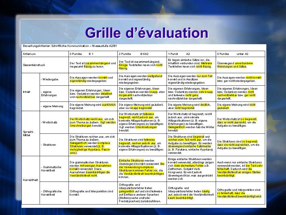 Grille dévaluation