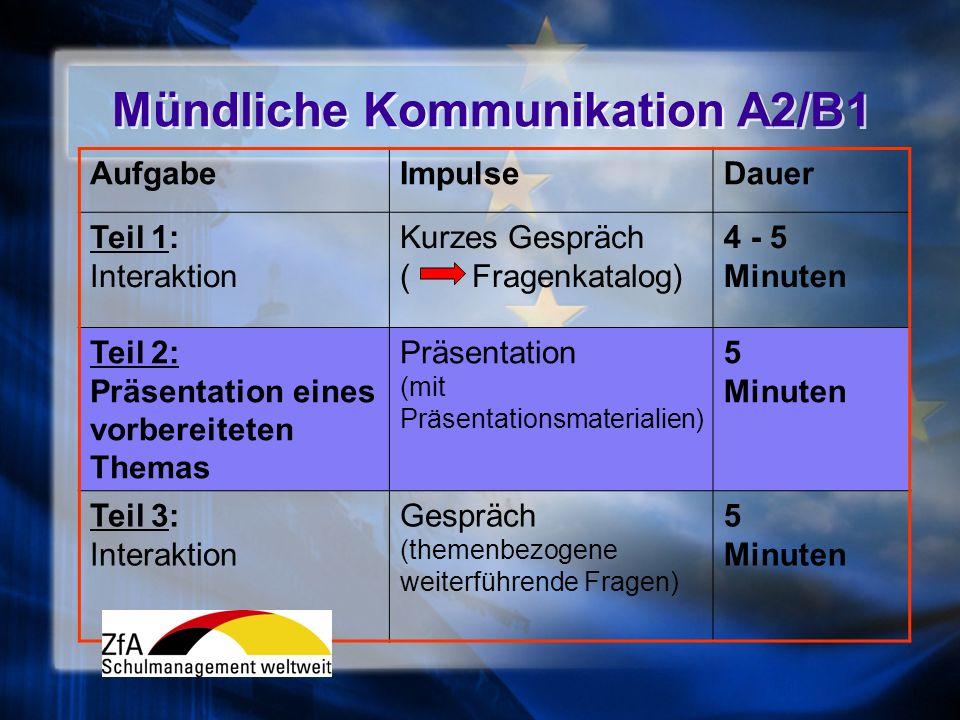 AufgabeImpulseDauer Teil 1: Interaktion Kurzes Gespräch ( Fragenkatalog) 4 - 5 Minuten Teil 2: Präsentation eines vorbereiteten Themas Präsentation (m