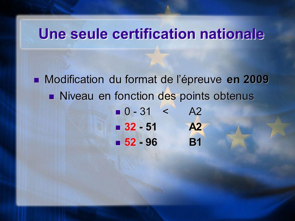 Une seule certification nationale Modification du format de lépreuve en 2009 Niveau en fonction des points obtenus 0 - 31 <A2 32 - 51A2 52 - 96B1 Modi