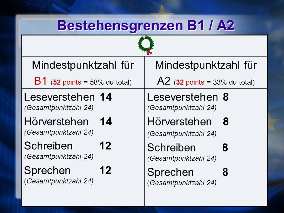 Bestehensgrenzen B1 / A2 Mindestpunktzahl für B1 (52 points = 58% du total) Mindestpunktzahl für A2 (32 points = 33% du total) Leseverstehen 14 (Gesam