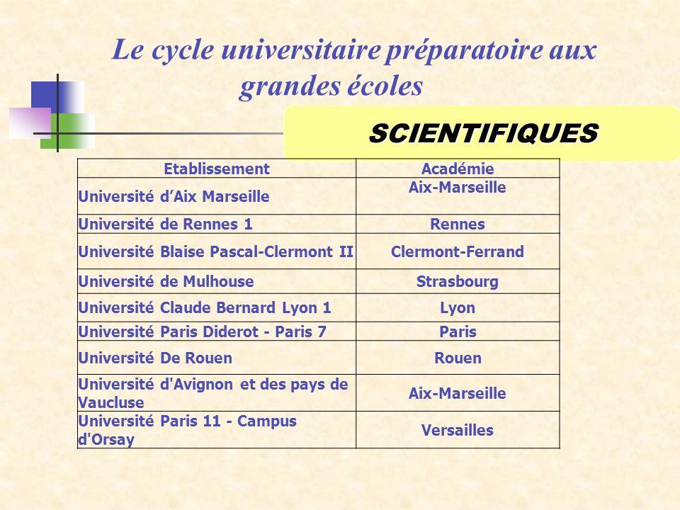 Le cycle universitaire préparatoire aux grandes écoles SCIENTIFIQUES EtablissementAcadémie Université dAix Marseille Aix-Marseille Université de Renne