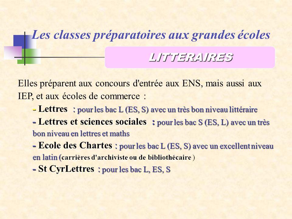Les classes préparatoires aux grandes écoles LITTERAIRES Elles préparent aux concours d'entrée aux ENS, mais aussi aux IEP, et aux écoles de commerce