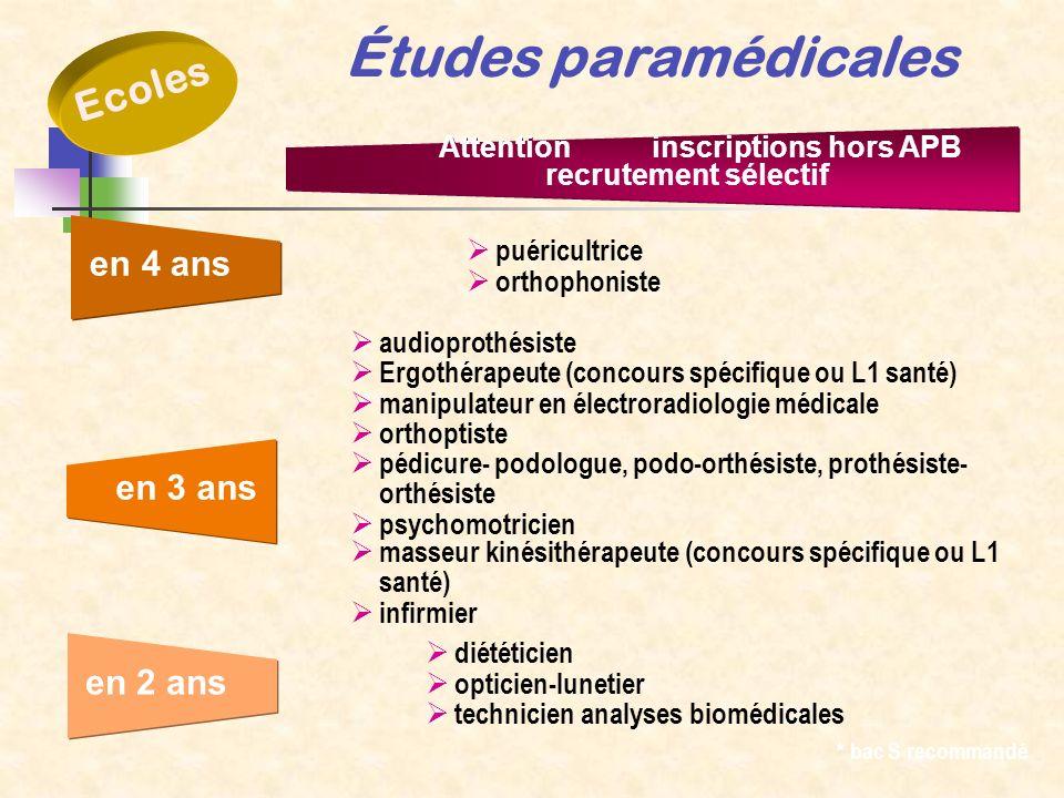 en 4 ans Études paramédicales Ecoles diététicien opticien-lunetier technicien analyses biomédicales masseur kinésithérapeute (concours spécifique ou L