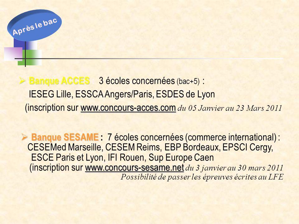 Banque ACCES Banque ACCES : 3 écoles concernées (bac+5) : IESEG Lille, ESSCA Angers/Paris, ESDES de Lyon www.concours-acces.com (inscription sur www.c