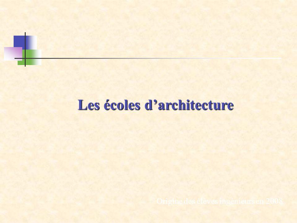 Les écoles darchitecture Origine des élèves ingénieurs en 2008