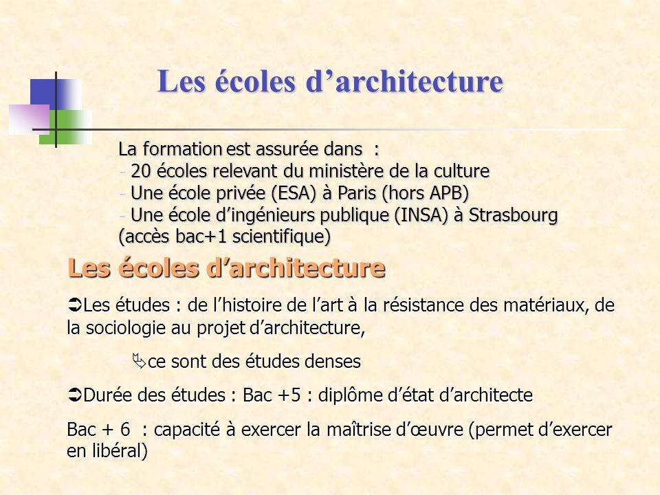 Les écoles darchitecture La formation est assurée dans : - 20 écoles relevant du ministère de la culture - Une école privée (ESA) à Paris (hors APB) -