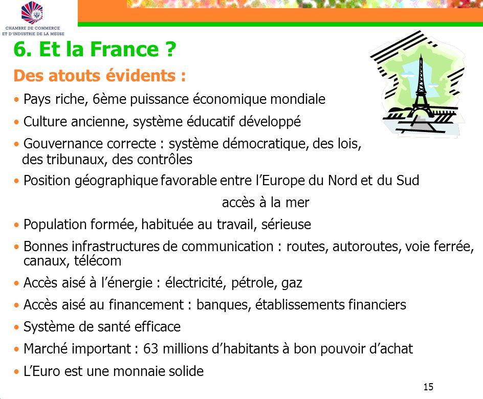 15 6. Et la France .
