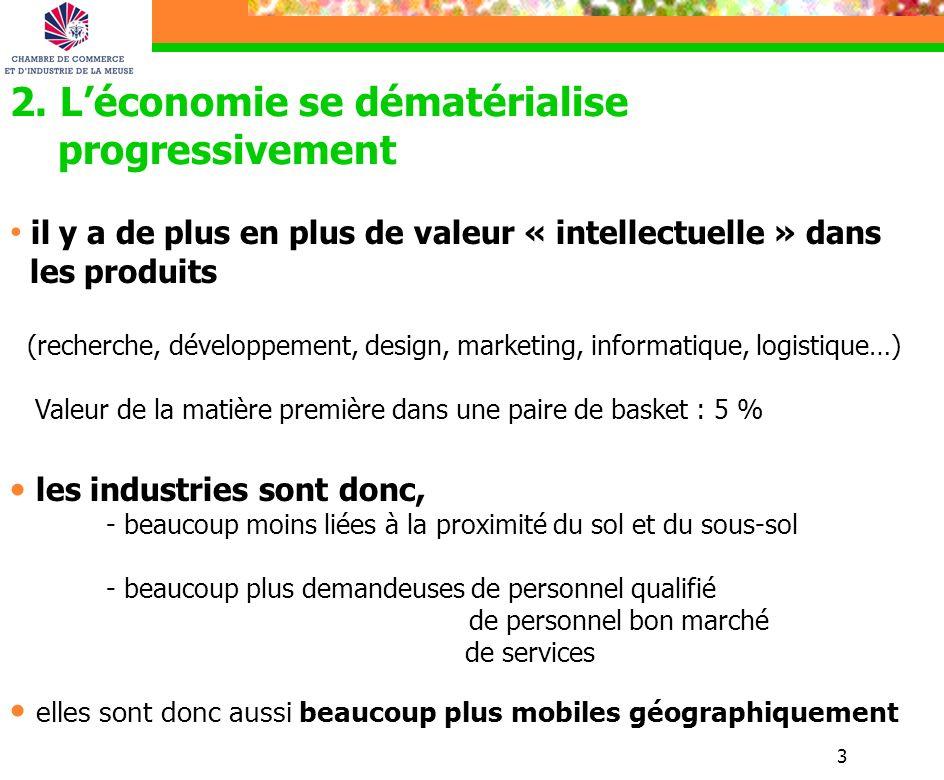 3 2. Léconomie se dématérialise progressivement il y a de plus en plus de valeur « intellectuelle » dans les produits (recherche, développement, desig