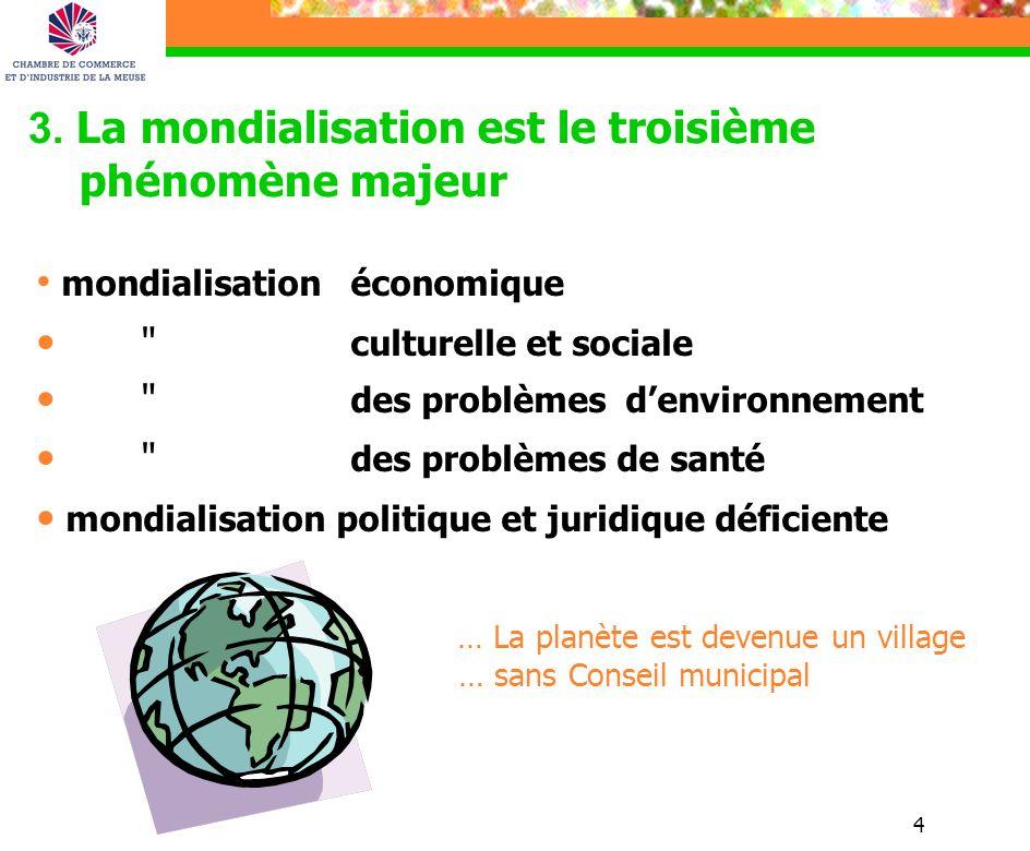 4 3. La mondialisation est le troisième phénomène majeur mondialisation économique
