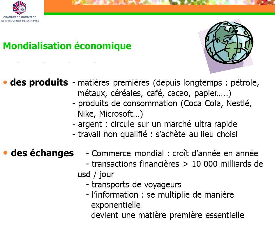 5 Mondialisation économique des produits - matières premières (depuis longtemps : pétrole, métaux, céréales, café, cacao, papier…..) - produits de con