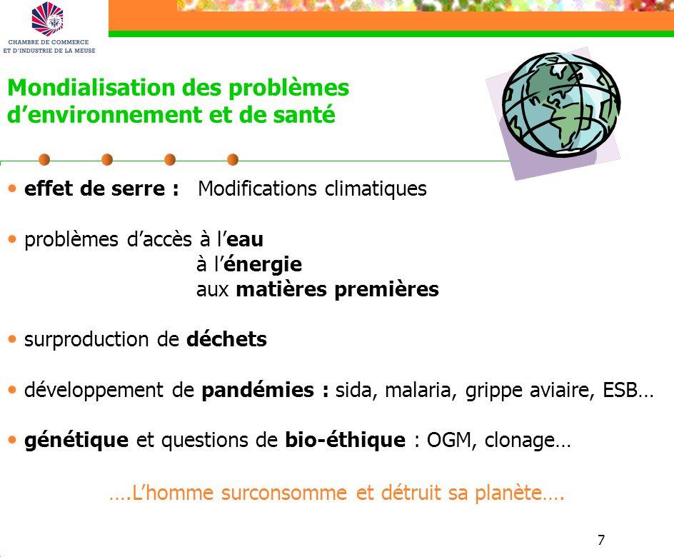 7 Mondialisation des problèmes denvironnement et de santé effet de serre : Modifications climatiques problèmes daccès à leau à lénergie aux matières p