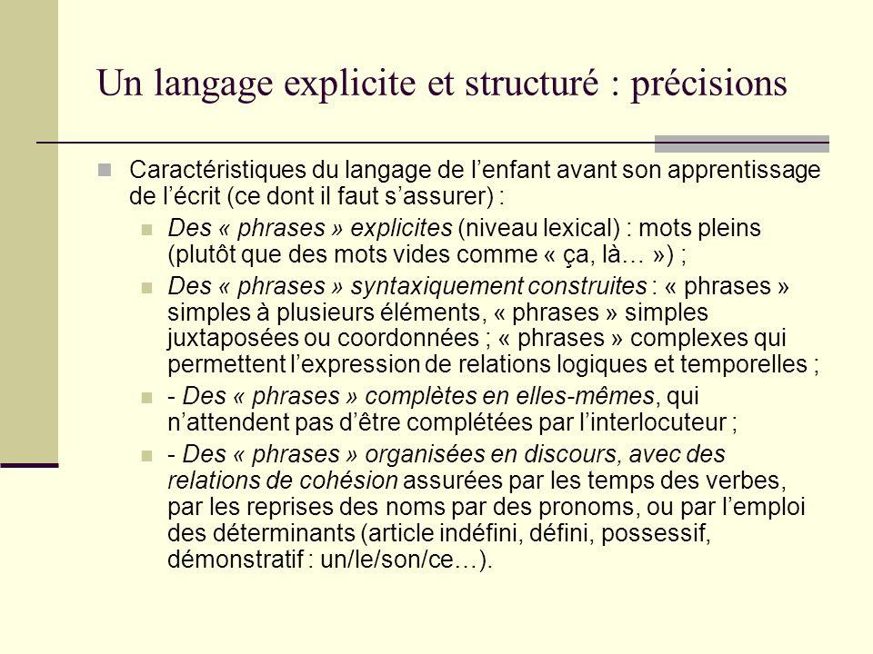 Un langage explicite et structuré : précisions Caractéristiques du langage de lenfant avant son apprentissage de lécrit (ce dont il faut sassurer) : D