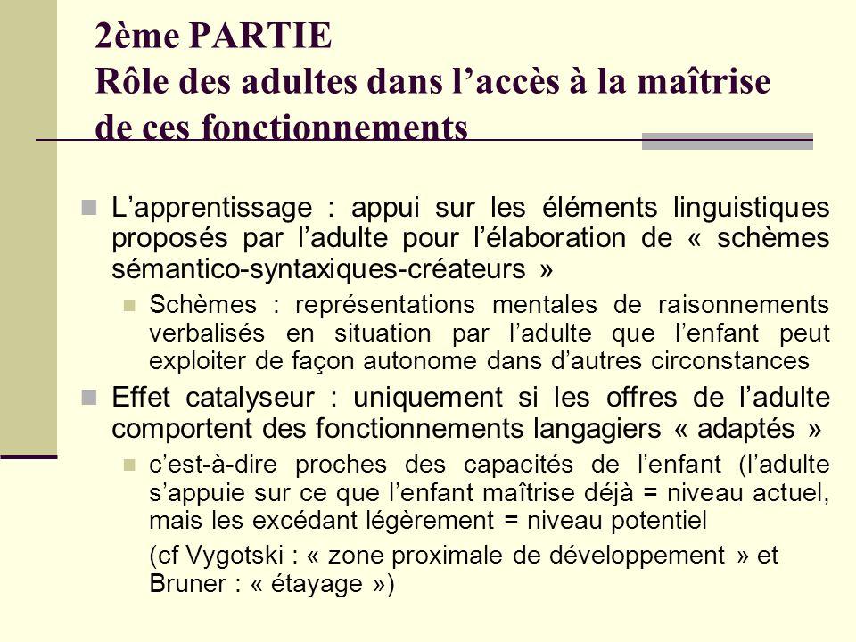 2ème PARTIE Rôle des adultes dans laccès à la maîtrise de ces fonctionnements Lapprentissage : appui sur les éléments linguistiques proposés par ladul
