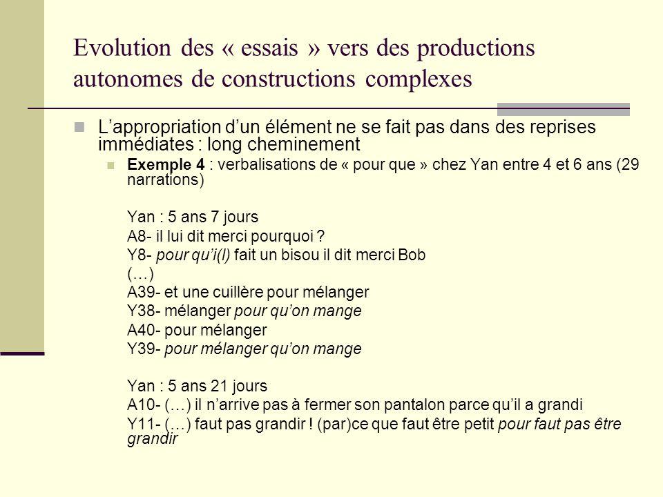 Evolution des « essais » vers des productions autonomes de constructions complexes Lappropriation dun élément ne se fait pas dans des reprises immédia