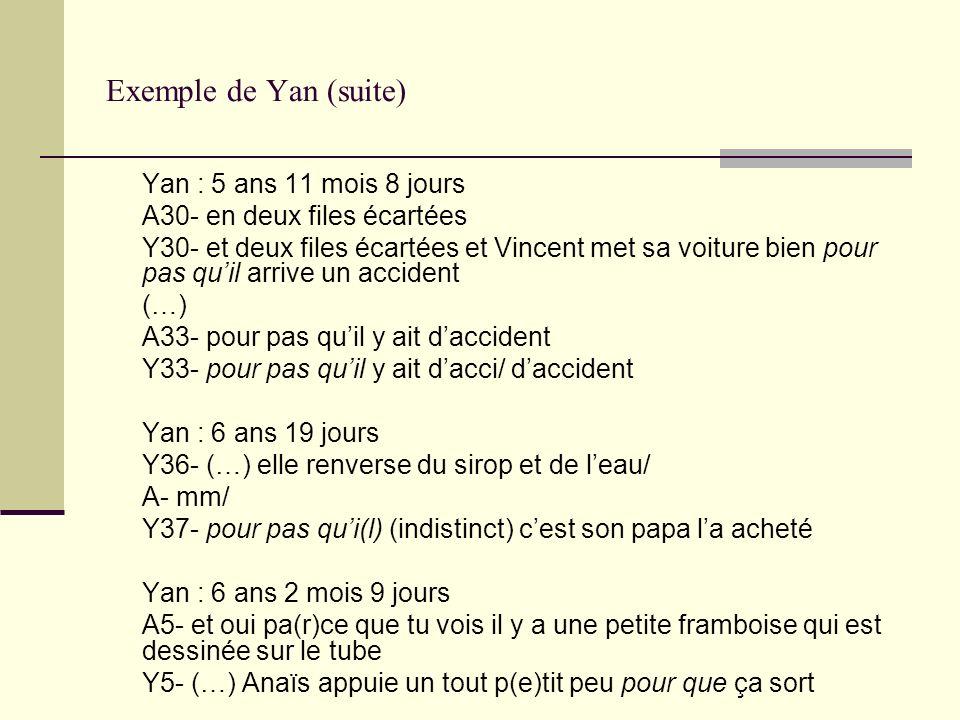 Exemple de Yan (suite) Yan : 5 ans 11 mois 8 jours A30- en deux files écartées Y30- et deux files écartées et Vincent met sa voiture bien pour pas qui