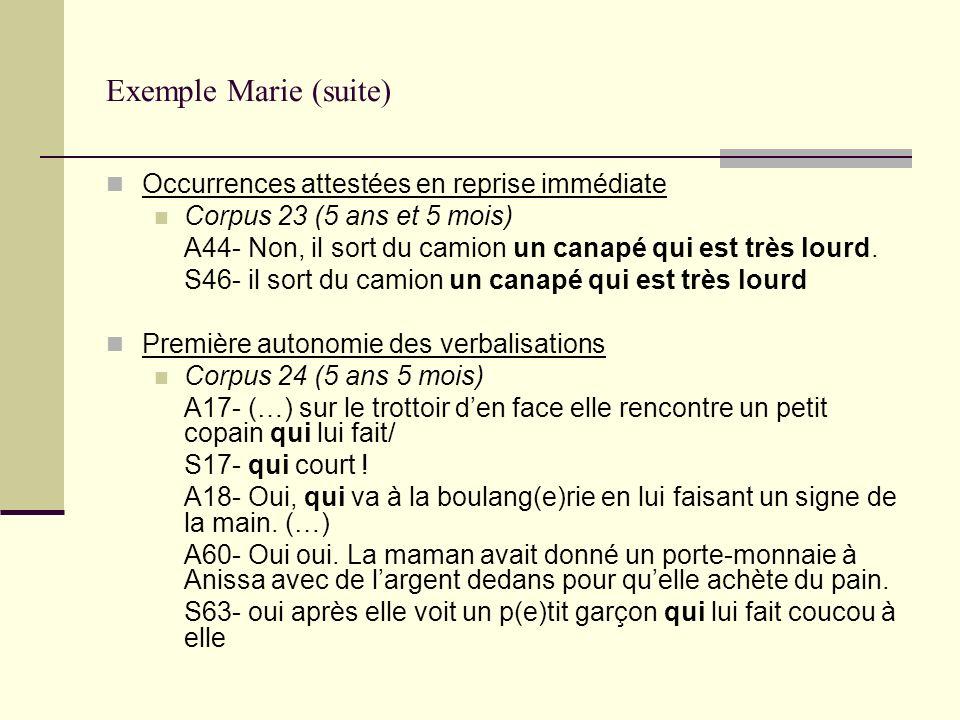 Exemple Marie (suite) Occurrences attestées en reprise immédiate Corpus 23 (5 ans et 5 mois) A44- Non, il sort du camion un canapé qui est très lourd.