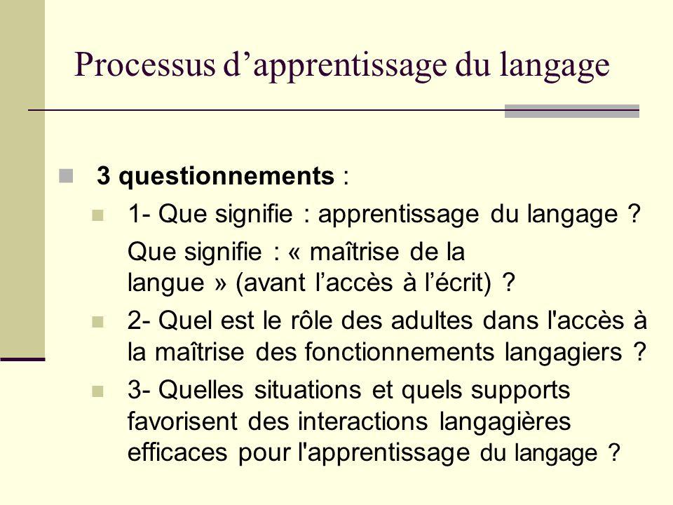 Un langage explicite et structuré : précisions Caractéristiques du langage de lenfant avant son apprentissage de lécrit (ce dont il faut sassurer) : Des « phrases » explicites (niveau lexical) : mots pleins (plutôt que des mots vides comme « ça, là… ») ; Des « phrases » syntaxiquement construites : « phrases » simples à plusieurs éléments, « phrases » simples juxtaposées ou coordonnées ; « phrases » complexes qui permettent lexpression de relations logiques et temporelles ; - Des « phrases » complètes en elles-mêmes, qui nattendent pas dêtre complétées par linterlocuteur ; - Des « phrases » organisées en discours, avec des relations de cohésion assurées par les temps des verbes, par les reprises des noms par des pronoms, ou par lemploi des déterminants (article indéfini, défini, possessif, démonstratif : un/le/son/ce…).
