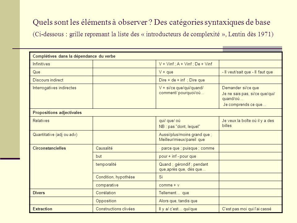 Quels sont les éléments à observer ? Des catégories syntaxiques de base (Ci-dessous : grille reprenant la liste des « introducteurs de complexité », L