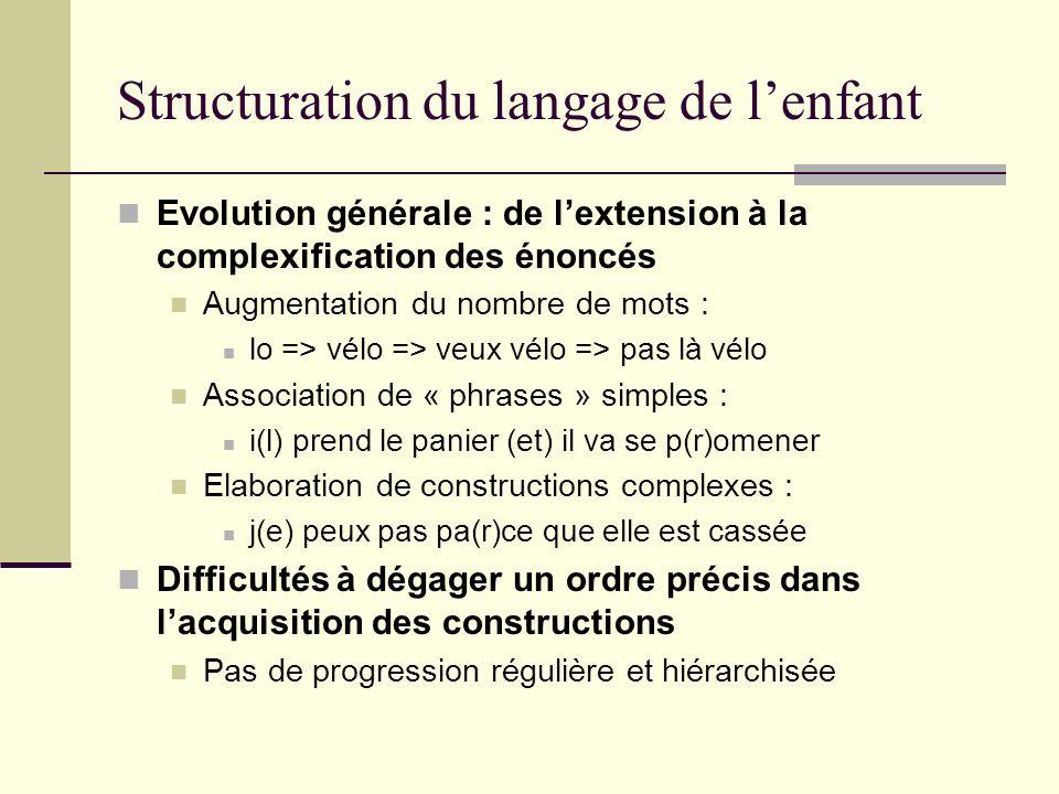 Structuration du langage de lenfant Evolution générale : de lextension à la complexification des énoncés Augmentation du nombre de mots : lo => vélo =