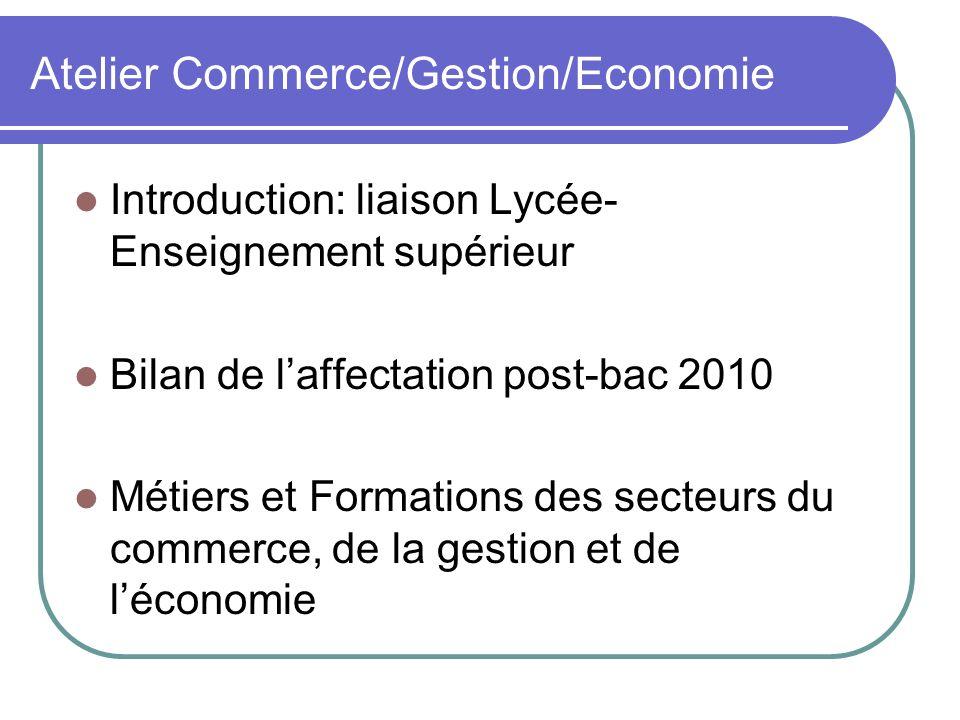 Introduction: liaison Lycée- Enseignement supérieur Bilan de laffectation post-bac 2010 Métiers et Formations des secteurs du commerce, de la gestion