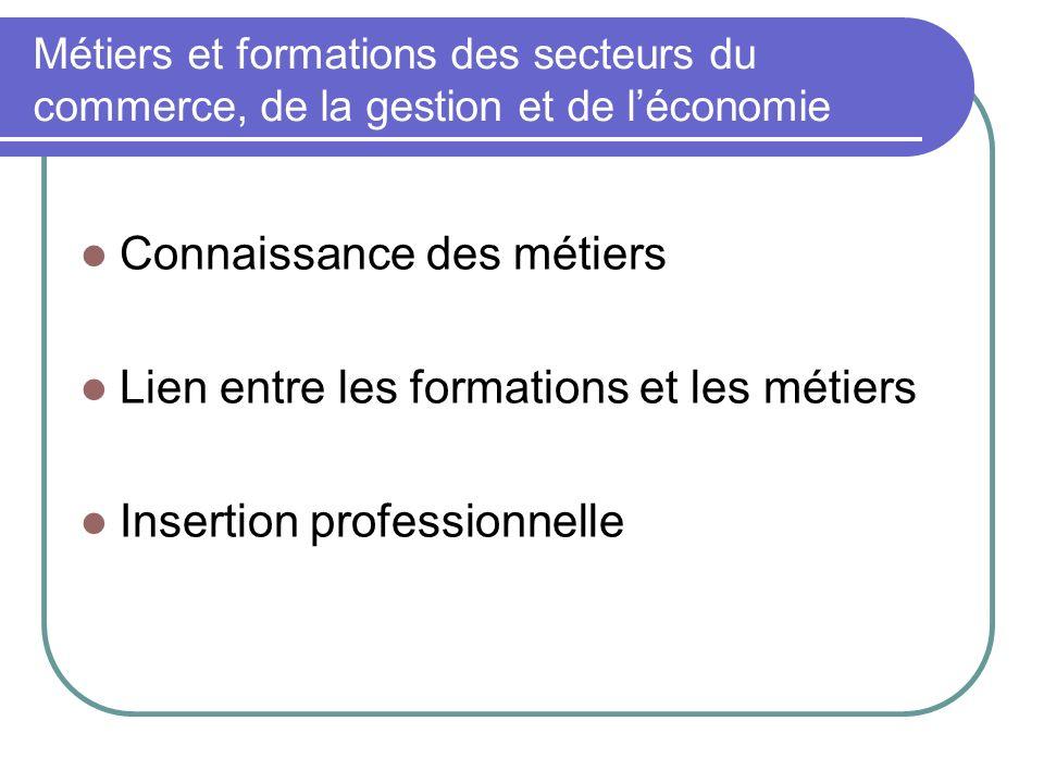 Métiers et formations des secteurs du commerce, de la gestion et de léconomie Connaissance des métiers Lien entre les formations et les métiers Insert