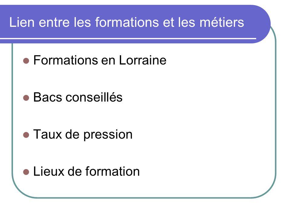 Lien entre les formations et les métiers Formations en Lorraine Bacs conseillés Taux de pression Lieux de formation