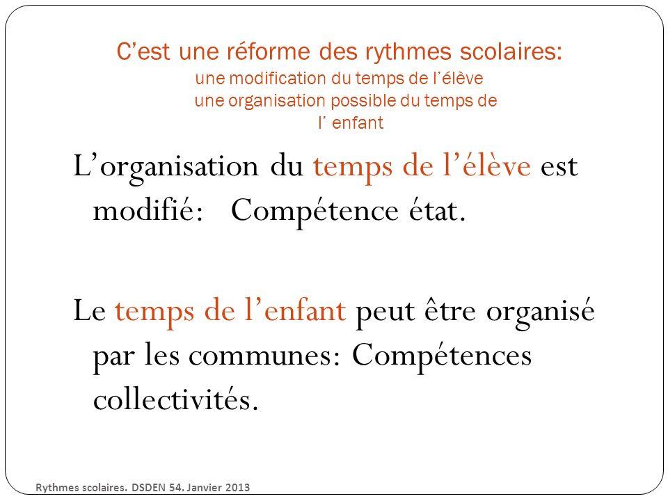 Les principes de lorganisation du temps scolaire décret 2013-77 du 24/01/2013 Semaine: 24 heures réparties sur 9 demi-journées, pendant 36 semaines.