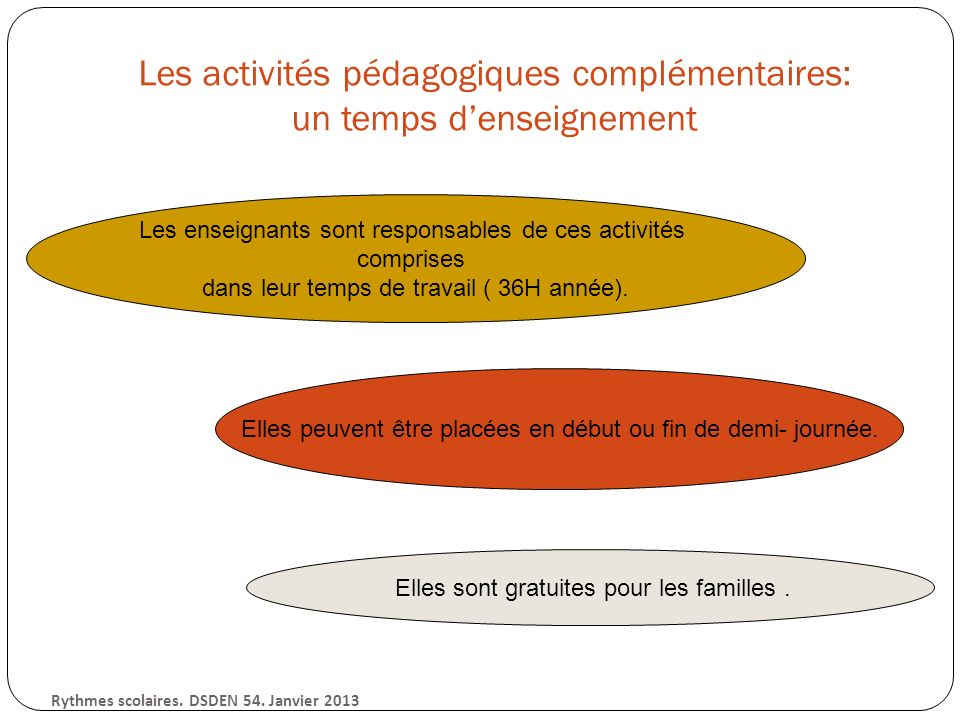 Les activités pédagogiques complémentaires: un temps denseignement Les enseignants sont responsables de ces activités comprises dans leur temps de travail ( 36H année).