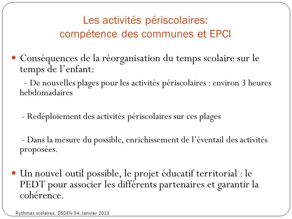 Le PEDT Cadre de collaborations locales Initiative de la commune ( non obligatoire ) Mobilisation des ressources dun territoire continuité éducative entre les projets des écoles et les activités proposées aux élèves Rythmes scolaires.