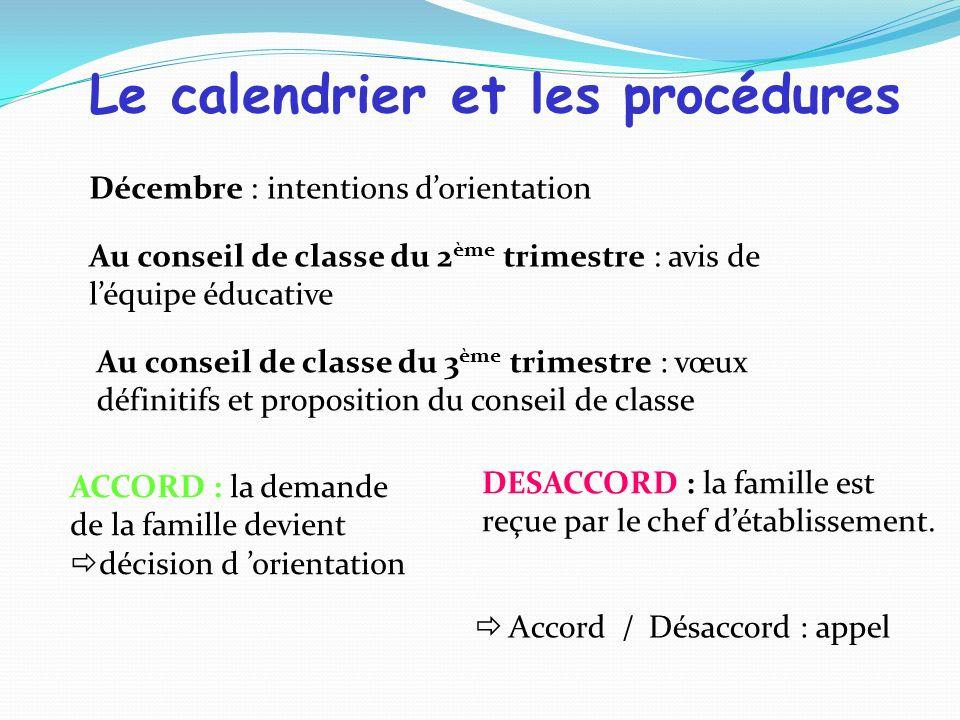 Le calendrier et les procédures Décembre : intentions dorientation Au conseil de classe du 2 ème trimestre : avis de léquipe éducative Au conseil de c