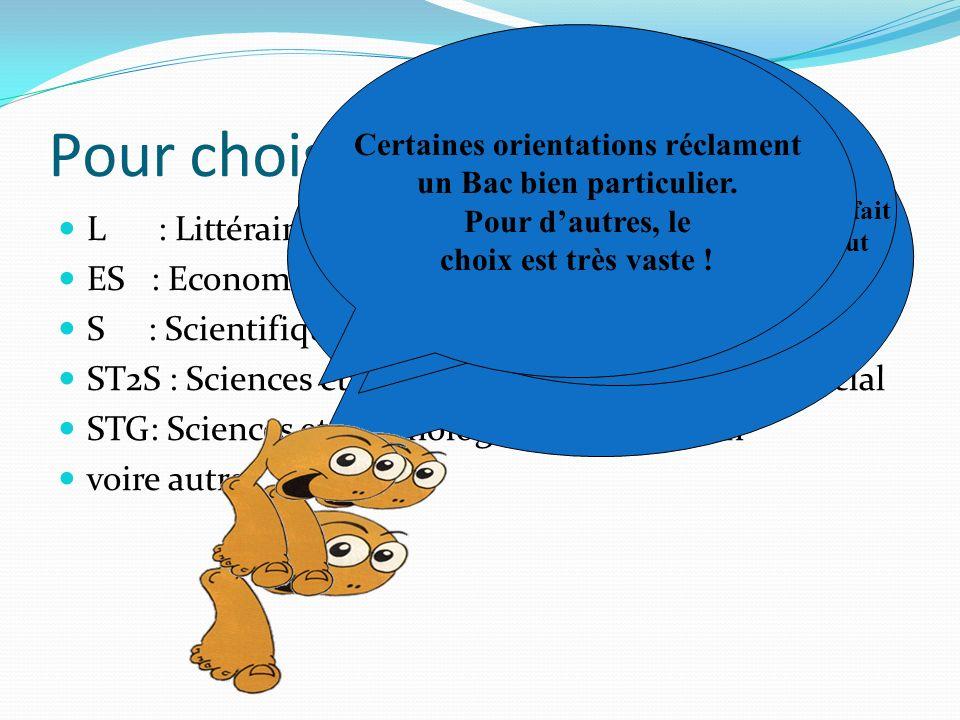 Pour choisir son Bac... L : Littéraire ES : Economique et Social S : Scientifique ST2S : Sciences et technologies de la santé et du social STG: Scienc