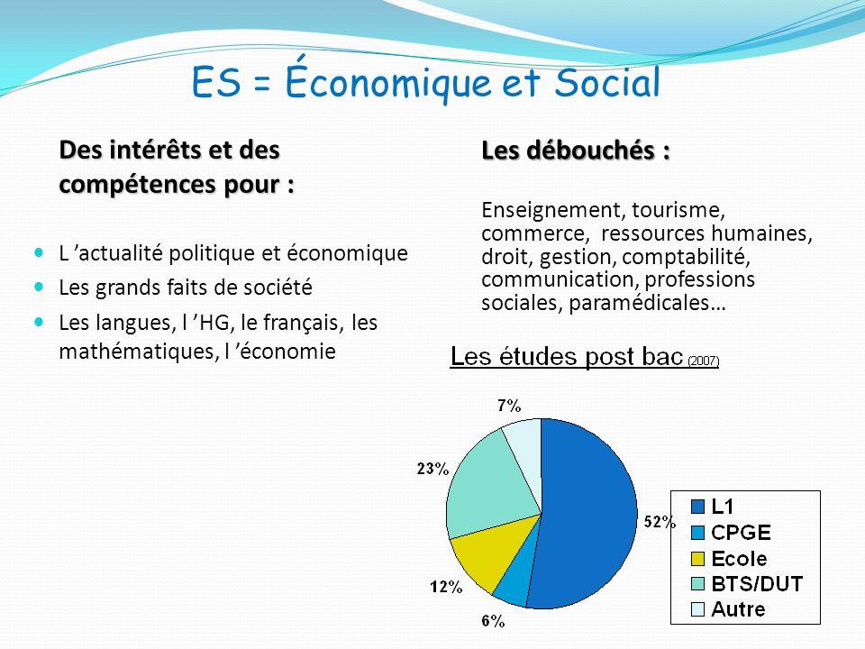 ES = Économique et Social Des intérêts et des compétences pour : L actualité politique et économique Les grands faits de société Les langues, l HG, le
