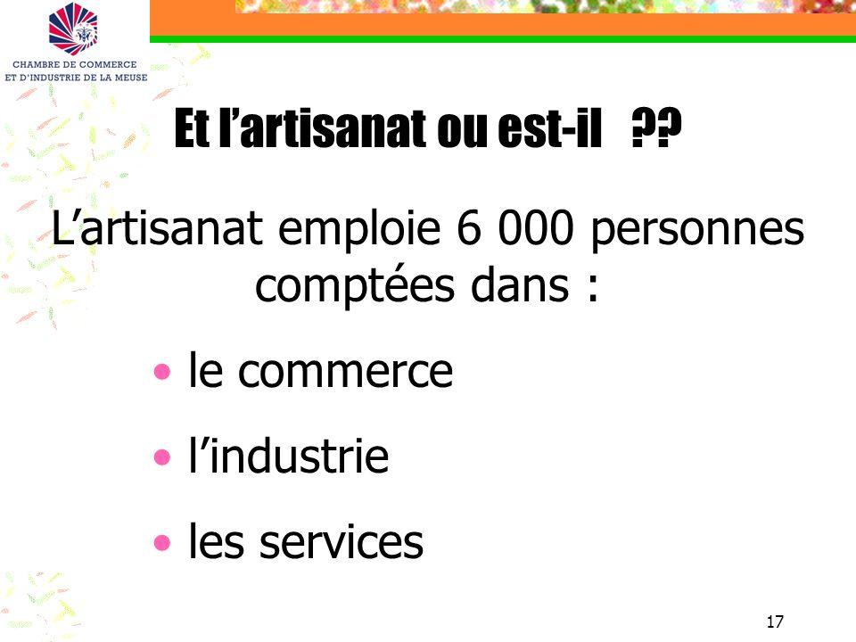 17 le commerce lindustrie les services Et lartisanat ou est-il ?? Lartisanat emploie 6 000 personnes comptées dans :