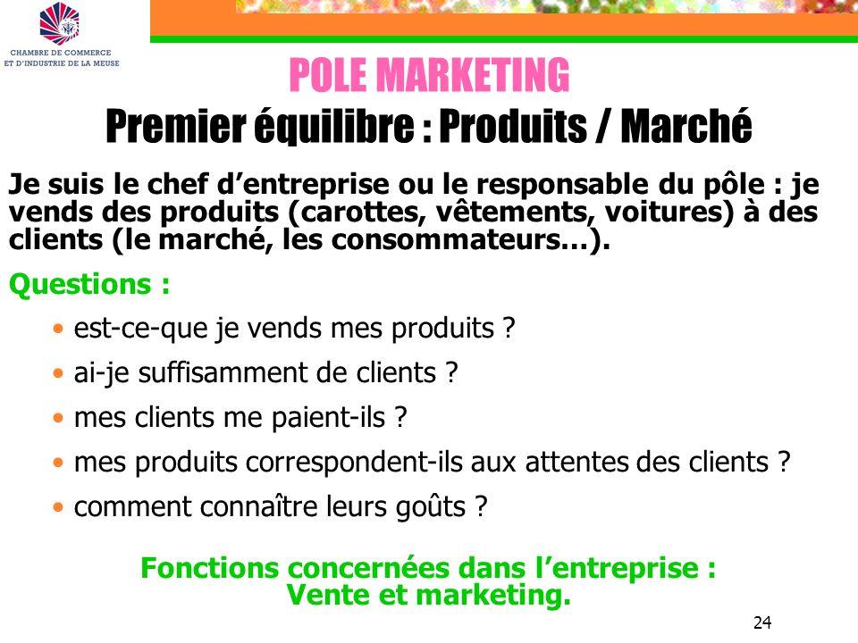 24 Je suis le chef dentreprise ou le responsable du pôle : je vends des produits (carottes, vêtements, voitures) à des clients (le marché, les consomm