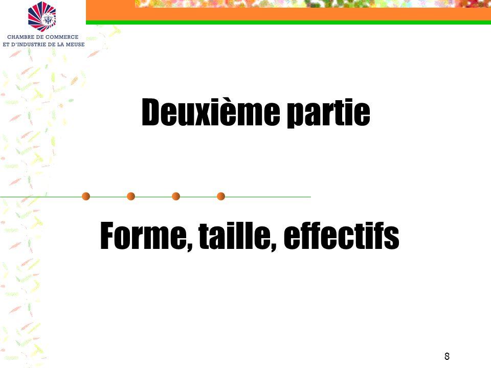 8 Deuxième partie Forme, taille, effectifs