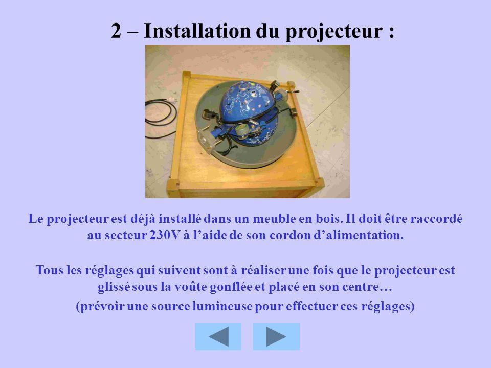2 – Installation du projecteur : Le projecteur est déjà installé dans un meuble en bois. Il doit être raccordé au secteur 230V à laide de son cordon d