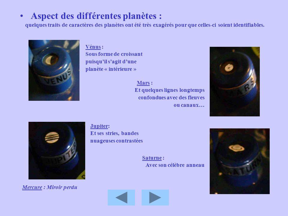 Aspect des différentes planètes : quelques traits de caractères des planètes ont été très exagérés pour que celles-ci soient identifiables. Vénus : So