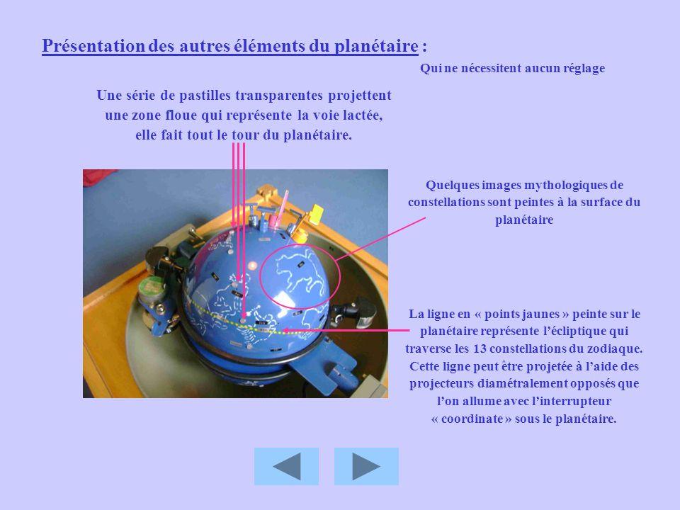 Présentation des autres éléments du planétaire : Qui ne nécessitent aucun réglage Une série de pastilles transparentes projettent une zone floue qui r