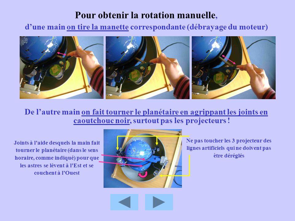 Pour obtenir la rotation manuelle, dune main on tire la manette correspondante (débrayage du moteur) Ne pas toucher les 3 projecteur des lignes artifi