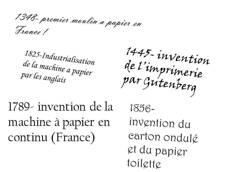 1348- premier moulin a papier en France ! 1445- invention de limprimerie par Gutenberg 1789- invention de la machine à papier en continu (France) 1825