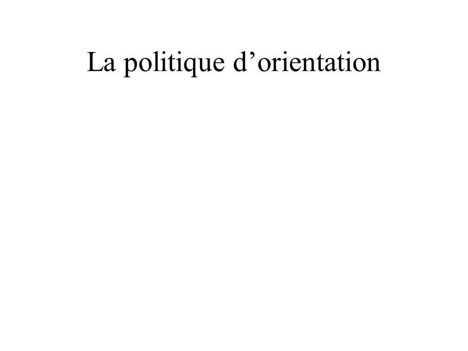La politique dorientation